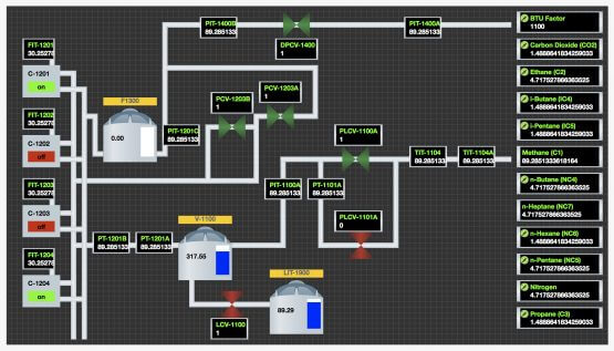 Screen Cap of Example HMI Layout in OnPing