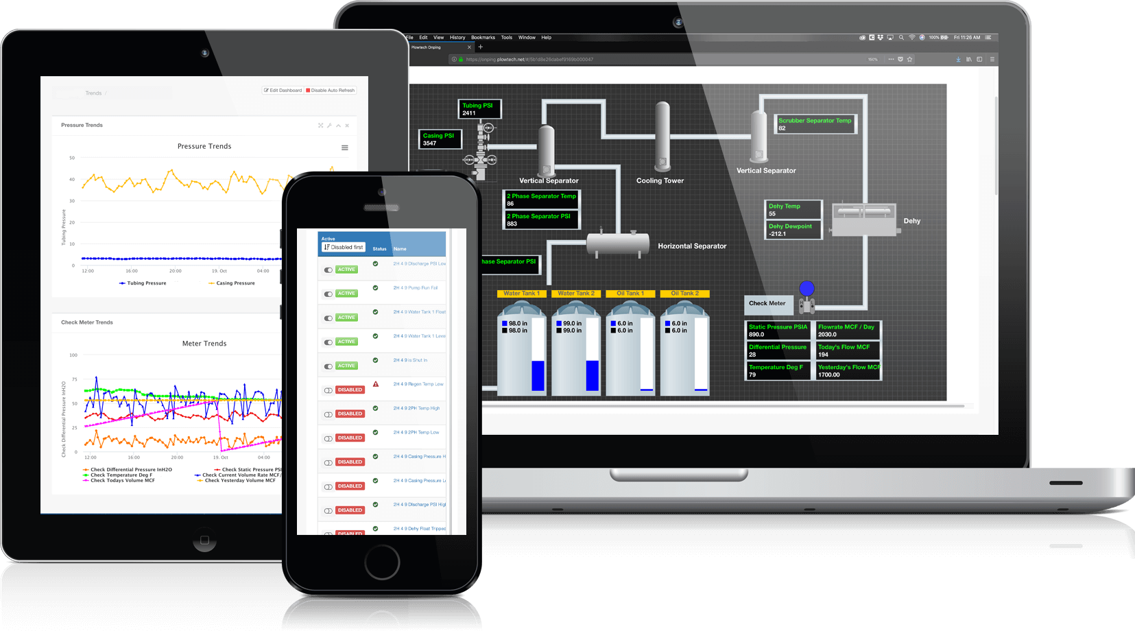 OnPing Oilfield Well Site HMI and SCADA Trending Data, Alarms and HMI Screens for Mobile and Desktop