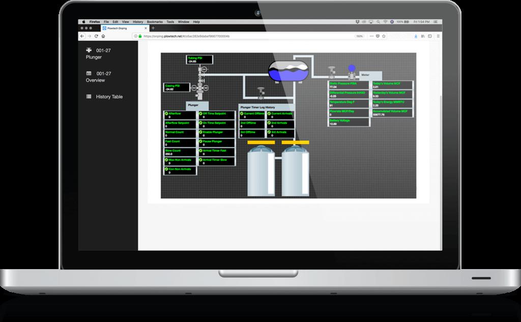 OnPing HMI Control and Data Screen